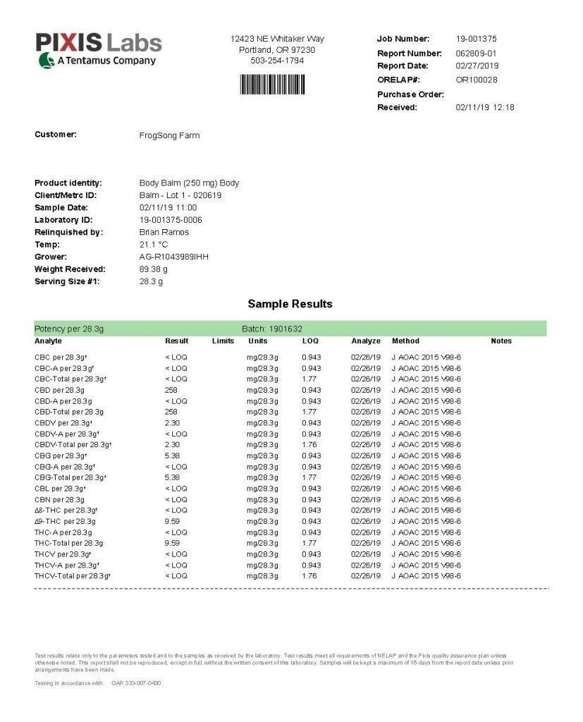 BodyBalmtest results 2019-03