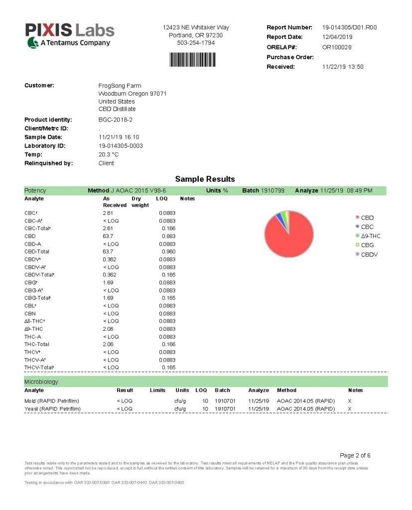 CBD Distillate Full Test 2019-12_Page_2